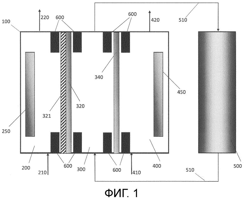 Электролитическая ячейка для производства окисляющих растворов
