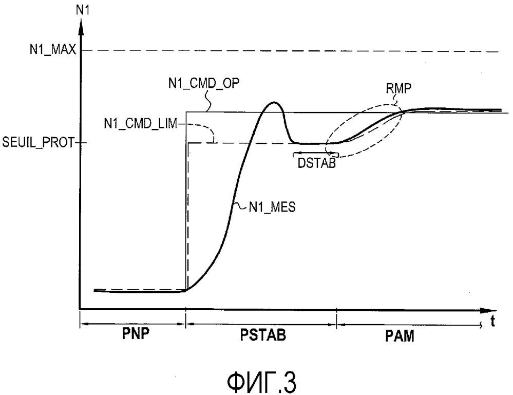 Способ и модуль фильтрации грубого заданного значения