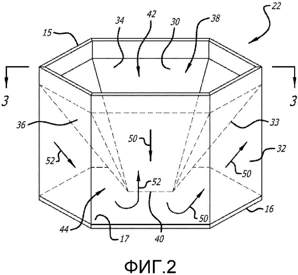 Звуковой волновод для использования в акустических структурах