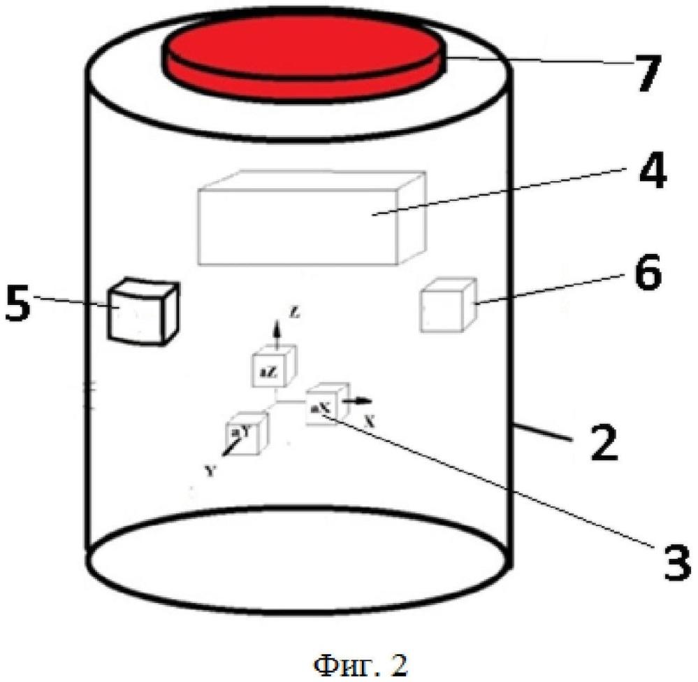 Измерительный блок для гравитационного градиентометра