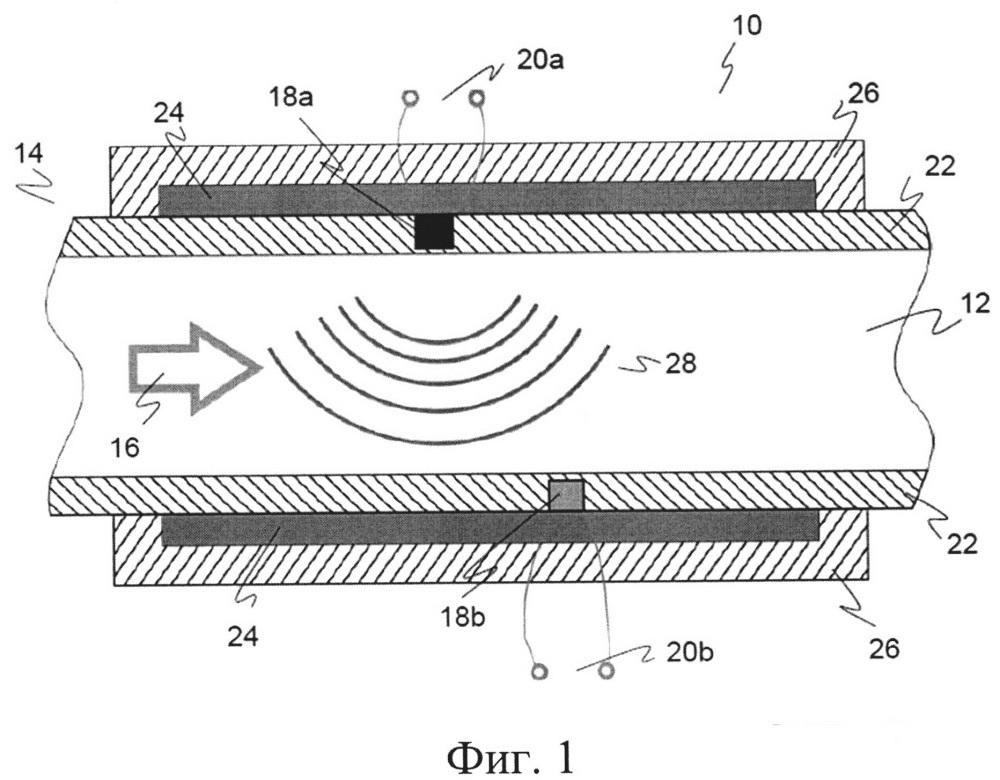 Ультразвуковое устройство измерения расхода и способ его изготовления