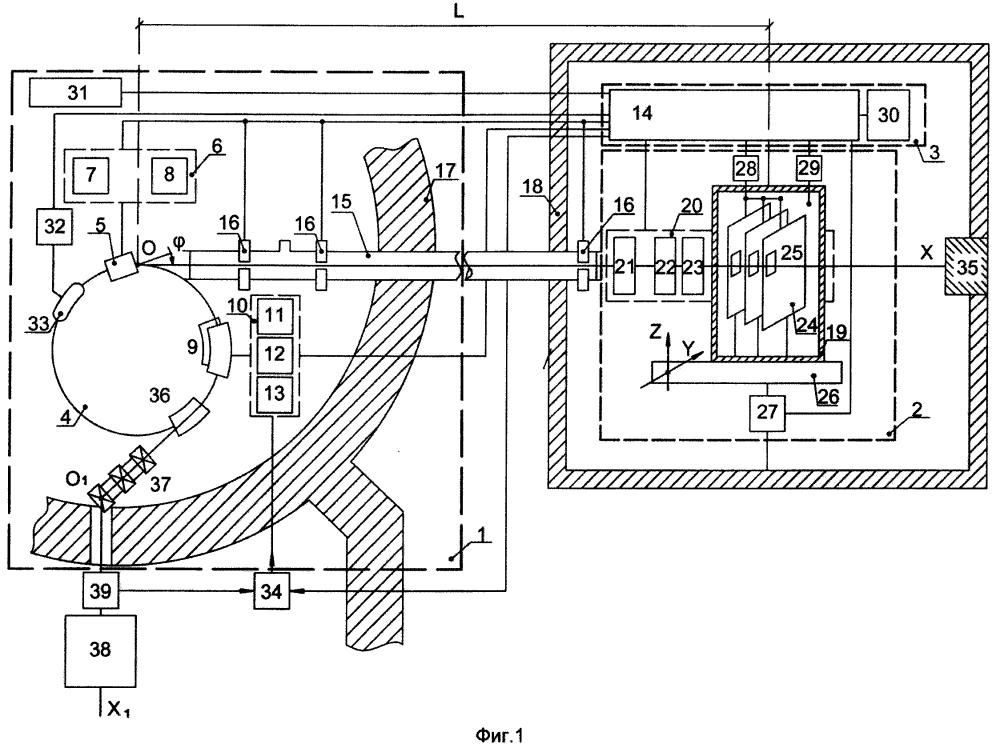 Устройство для радиационного облучения и испытаний надежности электроники авиакосмического назначения к воздействию нейтронов с использованием ускорителя заряженных частиц