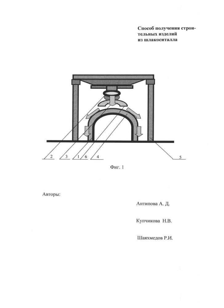 Способ получения строительных изделий из шлакоситалла