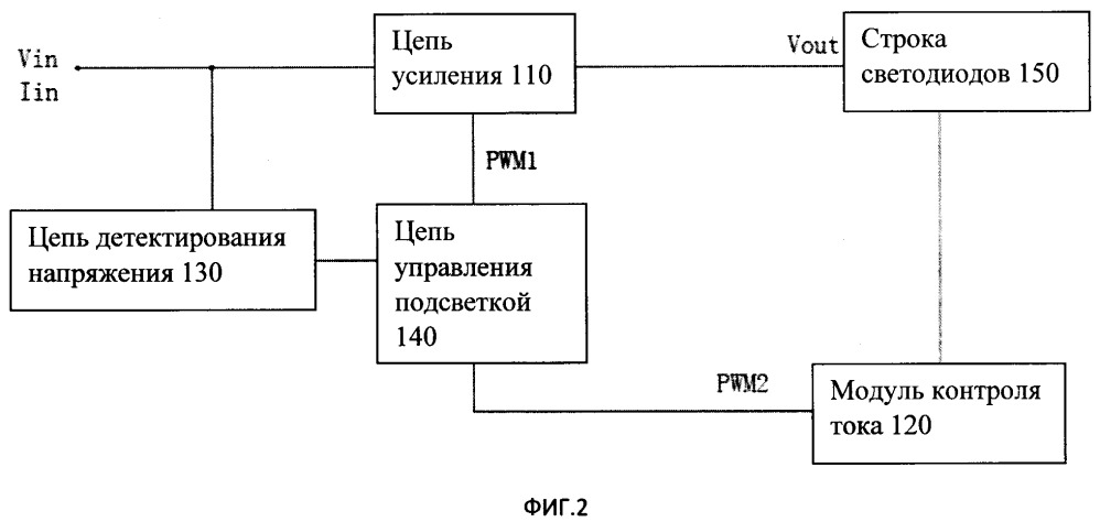Светодиодные источники подсветки для жидкокристаллических устройств и жидкокристаллические устройства