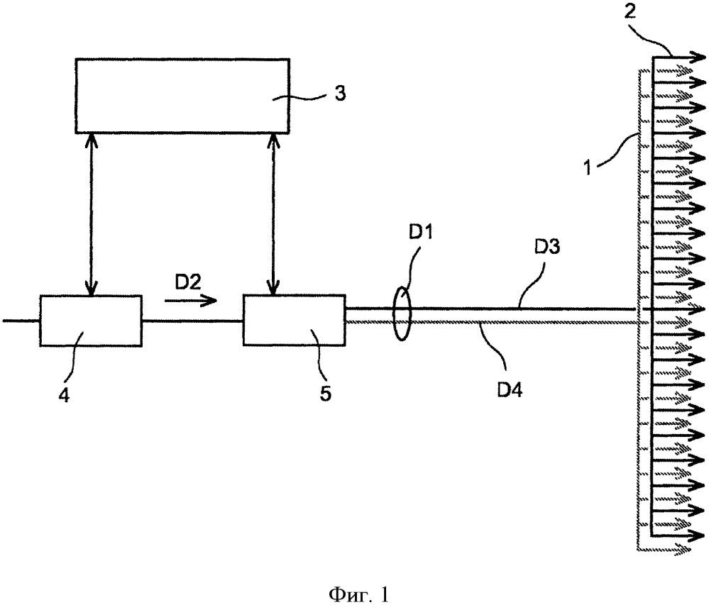 Способ и система впрыска топлива в камеру сгорания двигателя