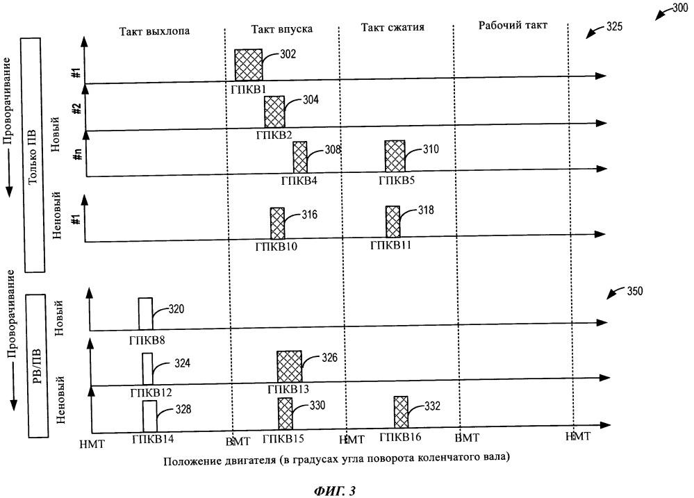Способ и система для подачи топлива в двигатель