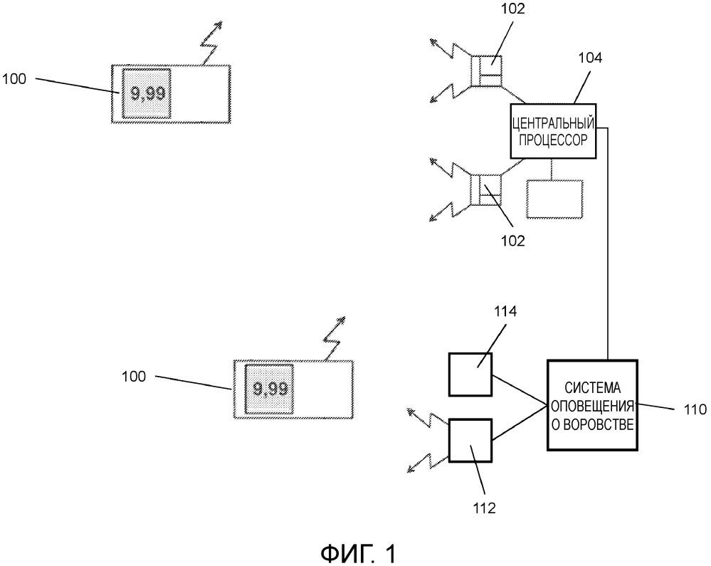 Компоновка, система и способ для уменьшения эффекта помех на радиочастотах в системе электронного ценника