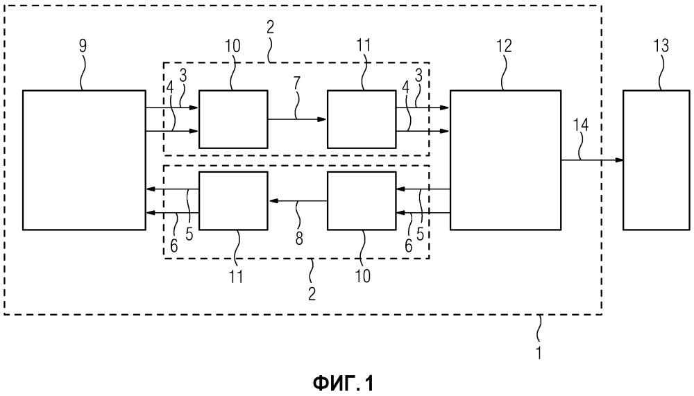 Передача сигналов управления и сигналов данных