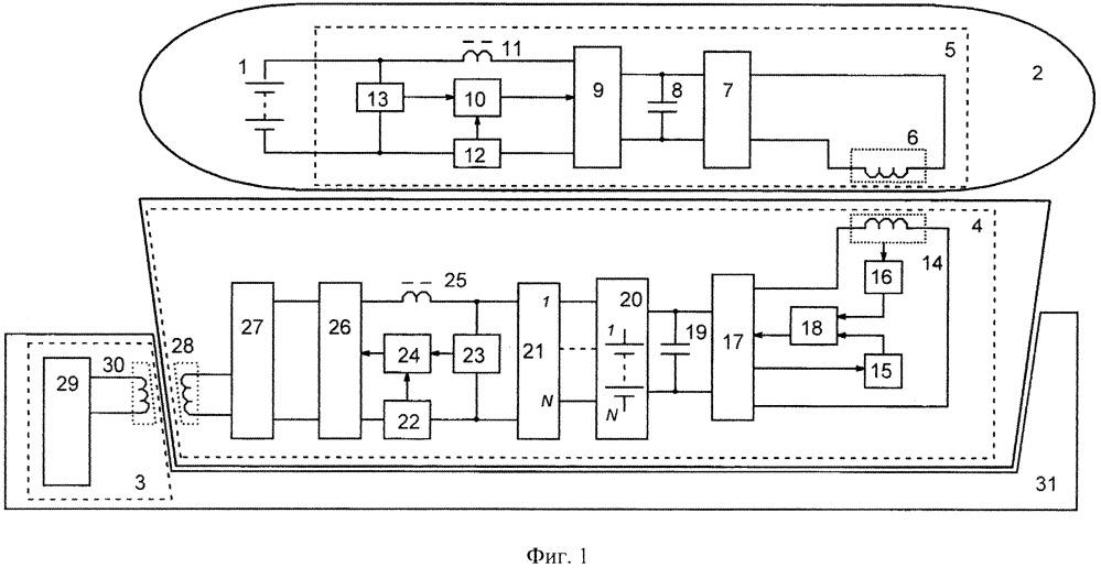 Устройство для зарядки аккумуляторной батареи автономного необитаемого подводного аппарата