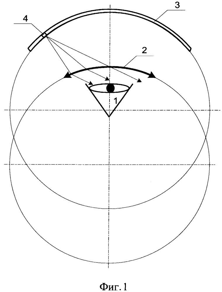 Сферопериметр