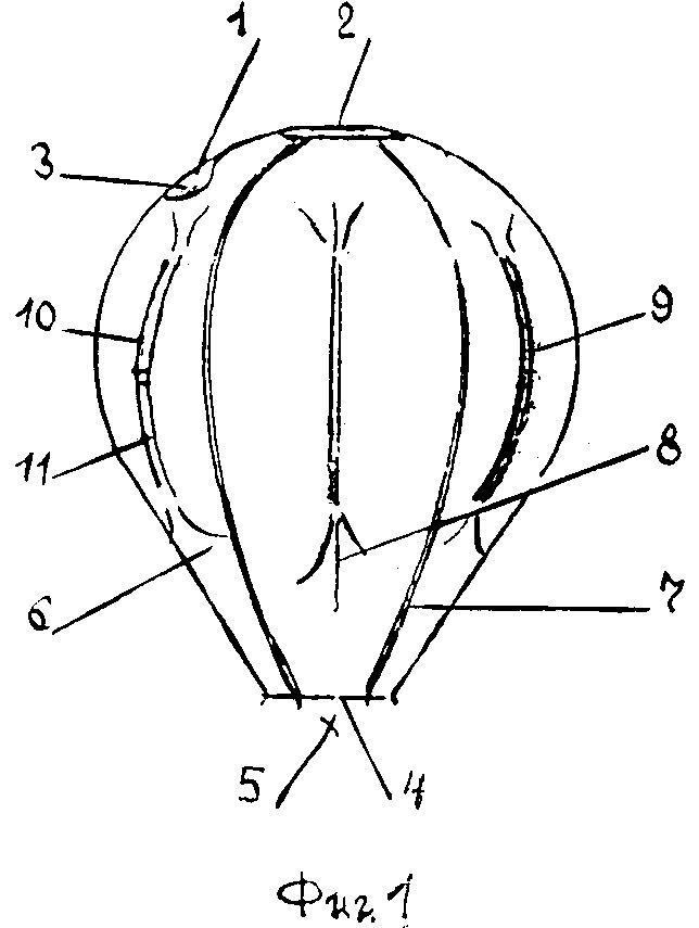 Оболочка монгольфьера