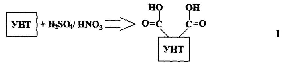 Углеродные нанотрубки и способ получения углеродных нанотрубок