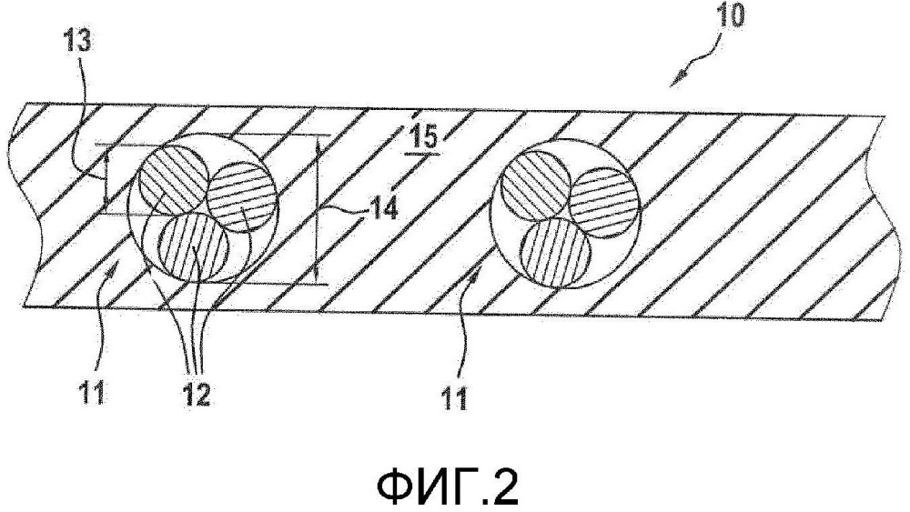 Пневматическая шина для транспортных средств