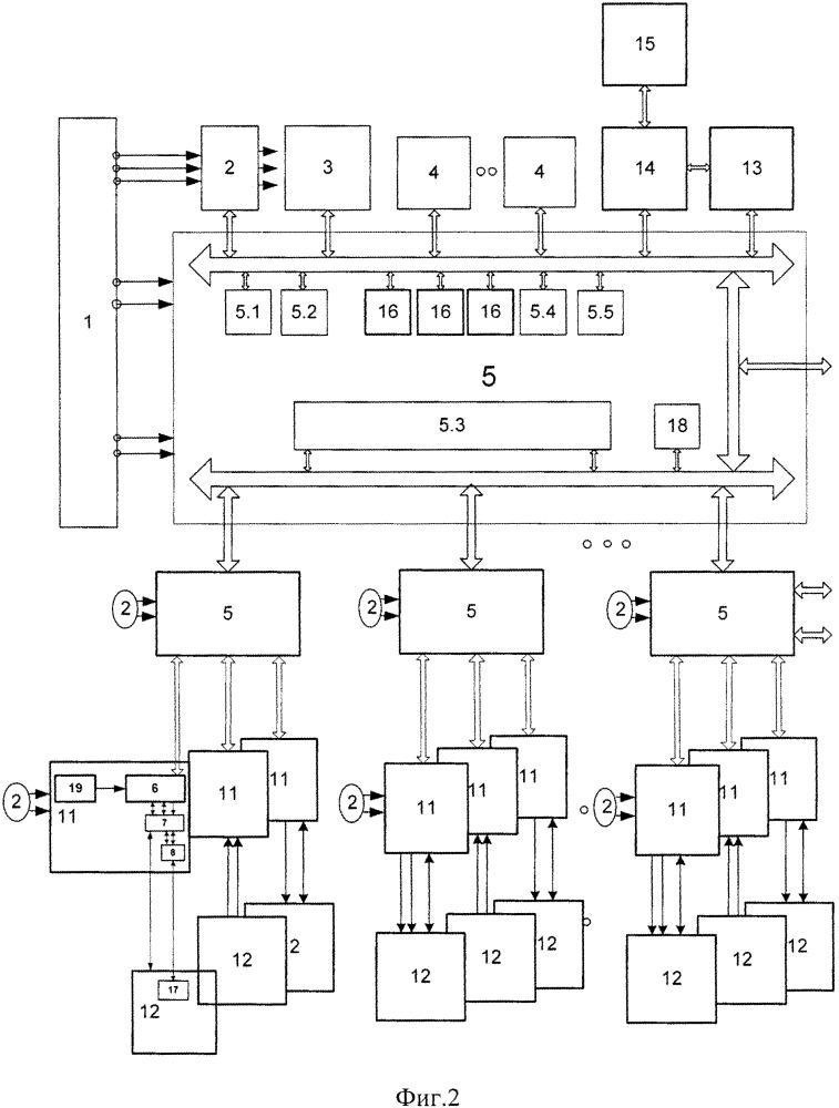 Интегрированная автоматизированная система космодрома