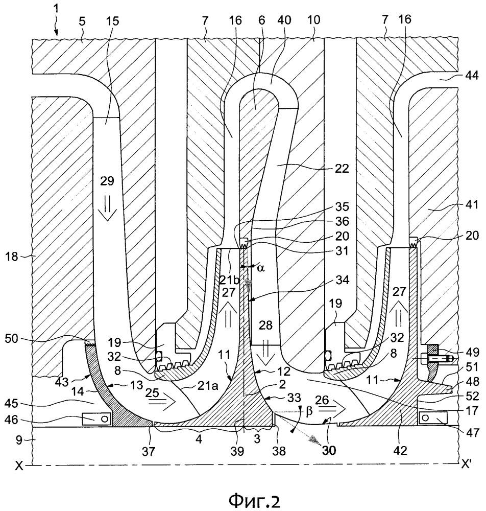 Устройство для создания динамического осевого усилия, предназначенное для уравновешивания общего осевого усилия радиальной вращающейся машины