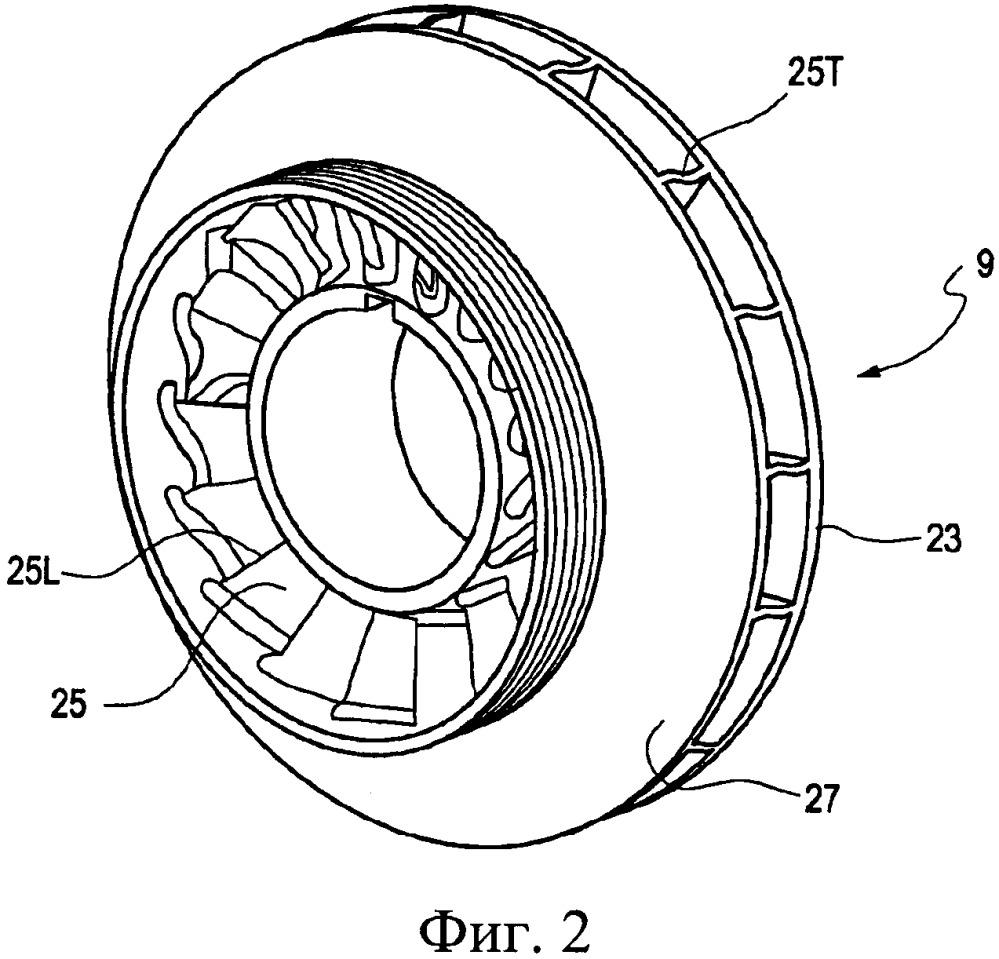 Рабочее колесо центробежного компрессора с лопатками, имеющими s-образную заднюю кромку