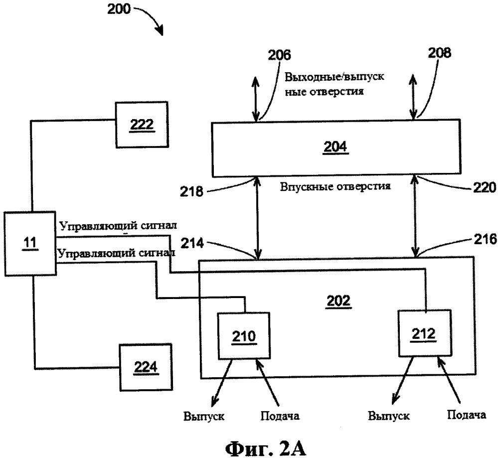 Способ и система для управления удаленным клапаном