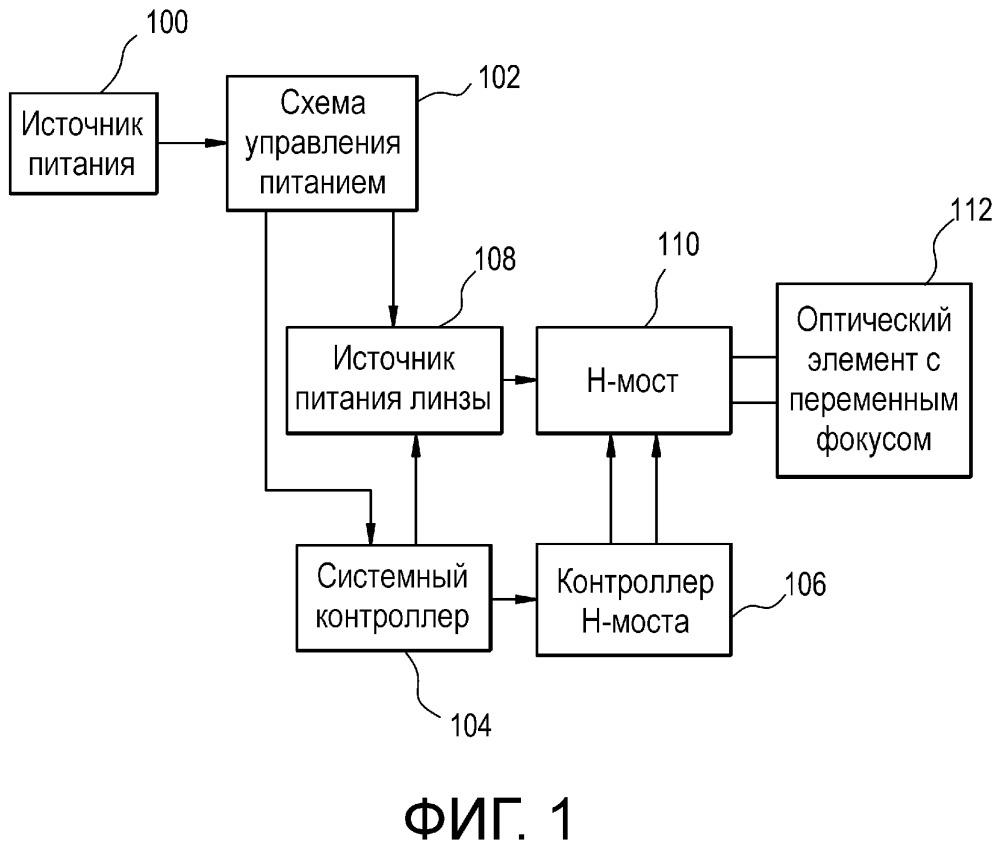 Управляющая схема высоковольтного н-моста для привода линзы электронных офтальмологических линз