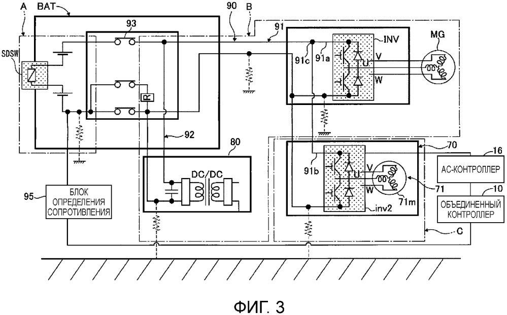 Устройство управления режимами движения гибридного транспортного средства