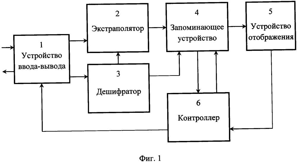 Способ автоматизированного формирования решений по выбору параметров электронной образовательной среды