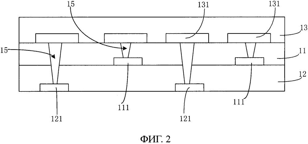 Жидкокристаллические устройства и панели, имеющие сенсорные функции