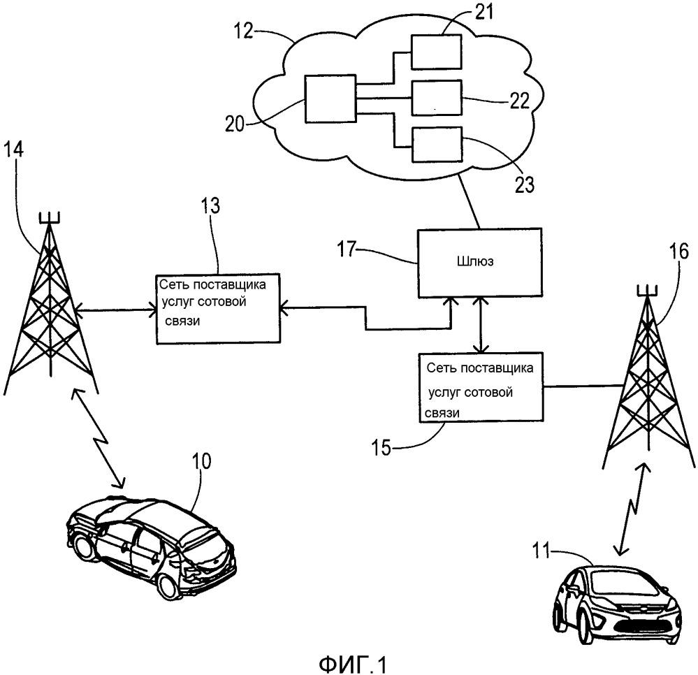 Способ перезаписи электронных модулей и транспортное средство