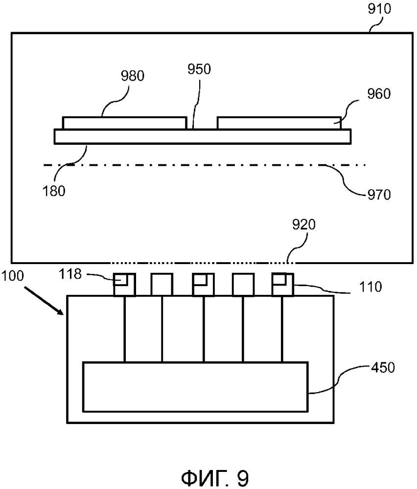 Нагревательная система, содержащая полупроводниковые источники света