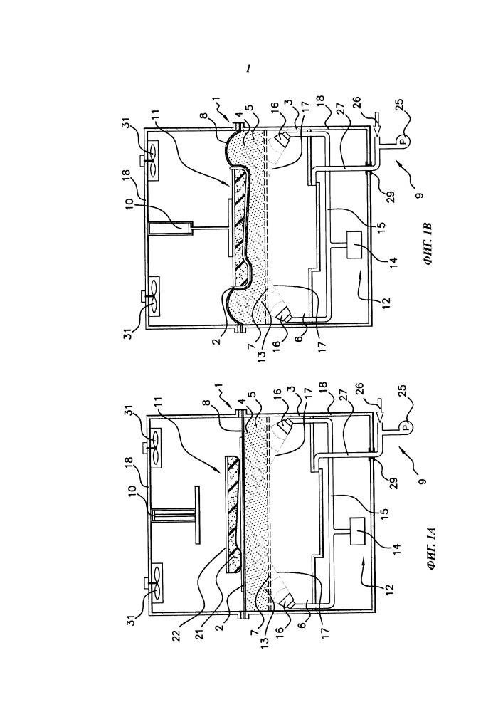 Способ и устройство для скрепления гибкого покрытия с основой с использованием электромагнитных волн и полученный таким образом материал