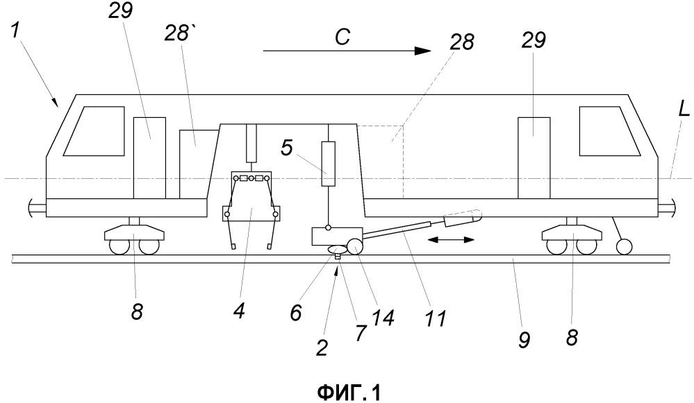 Подбивочная машина для уплотнения балластного слоя пути