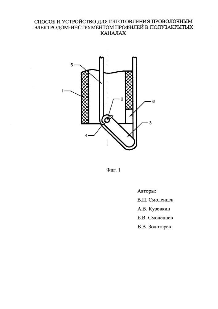 Способ и устройство для изготовления профиля в полузакрытом канале детали проволочным электродом-инструментом