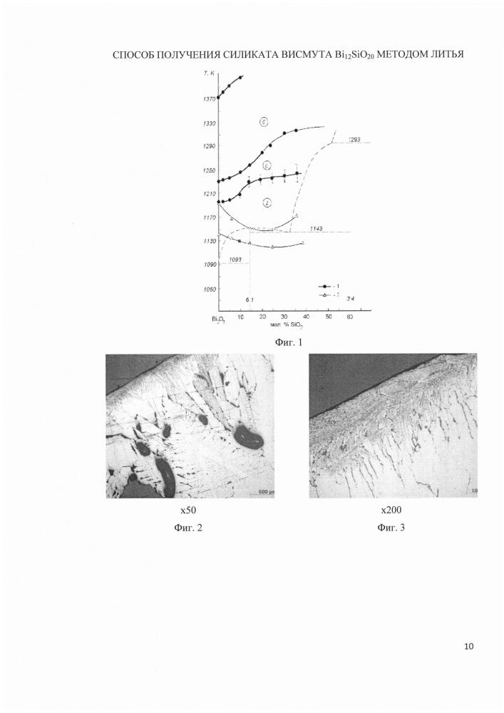 Способ получения силиката висмута bi12sio20 методом литья