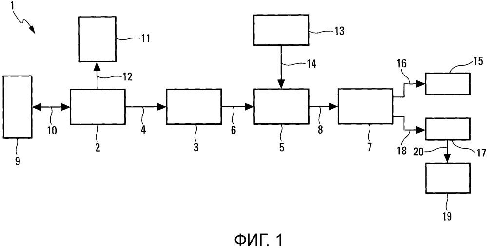Способ и система для помощи в верификации и валидации цепи алгоритмов