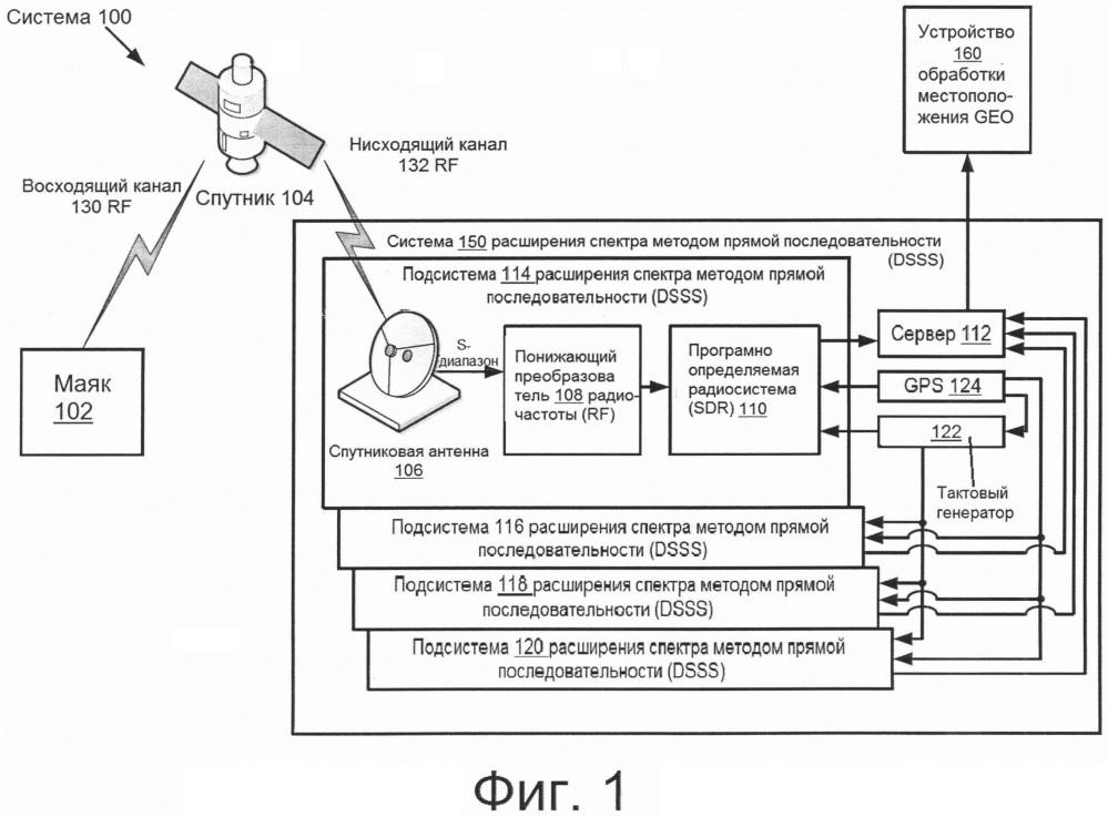 Радиоприемник для определения местоположения источника сигнала