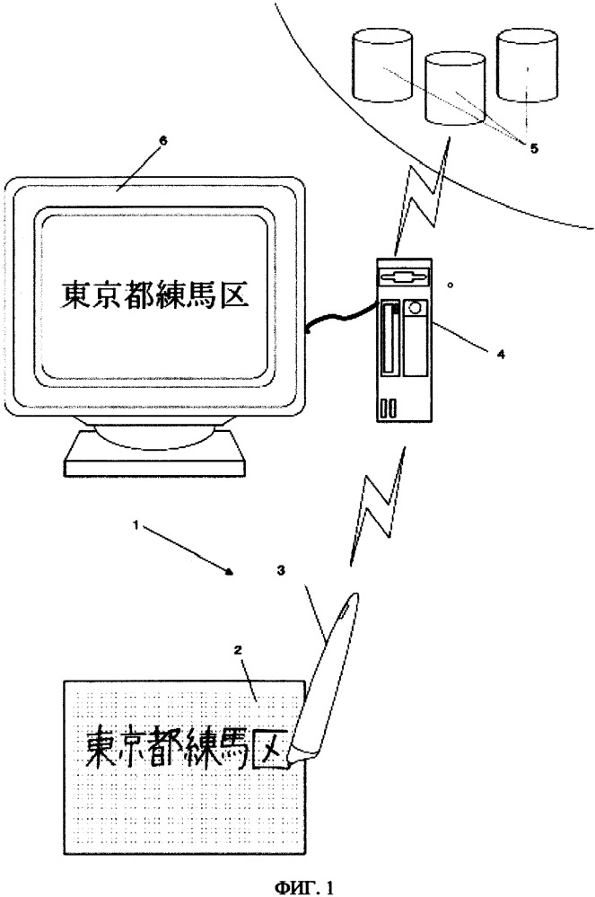 Система рукописного ввода/вывода, лист рукописного ввода, система ввода информации и лист, обеспечивающий ввод информации