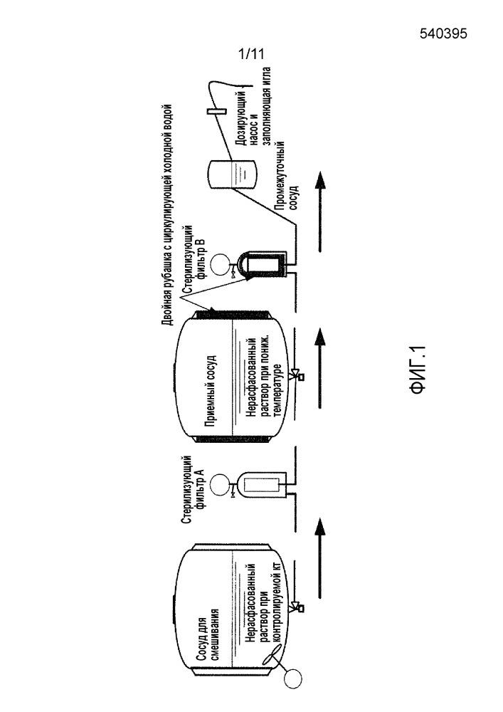 Способ получения продукта глатирамера ацетата