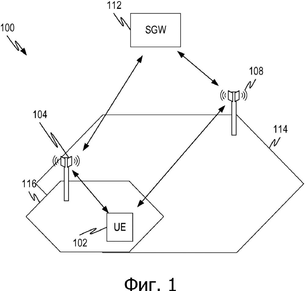 Усовершенствованный узел b, абонентский терминал ue и способ выбора сигналов обнаружения ячеек в сетях lte