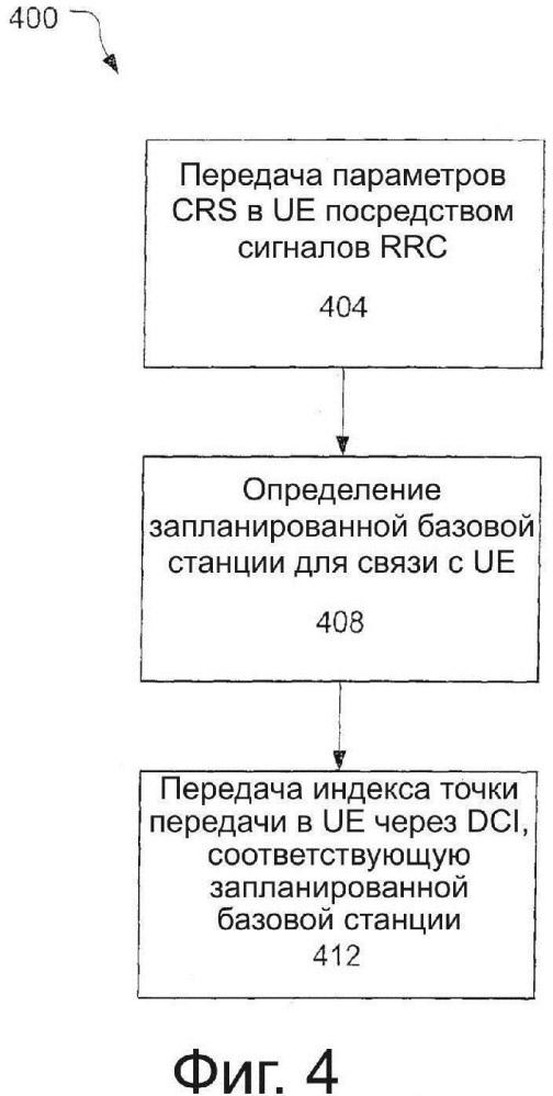 Указание параметров физического совместно используемого нисходящего канала передачи в сетях беспроводной связи