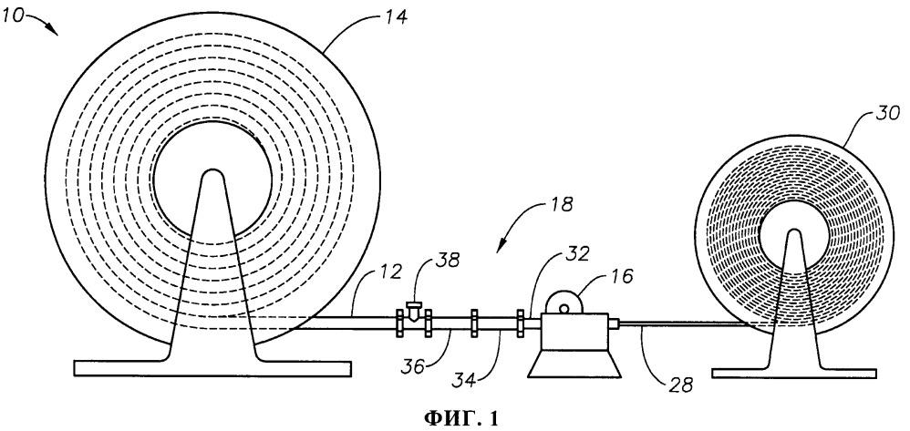 Противодействие изгибаниям кабеля с трубчатой оболочкой в процессе его ввода