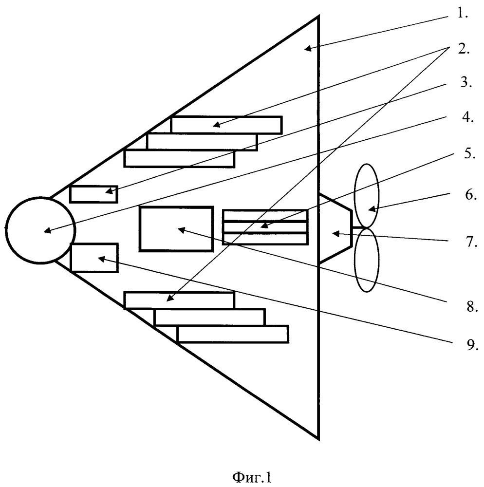 Беспилотная система активного противодействия бпла