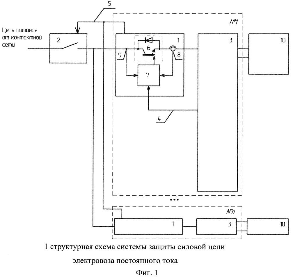Система защиты силовой цепи электровоза