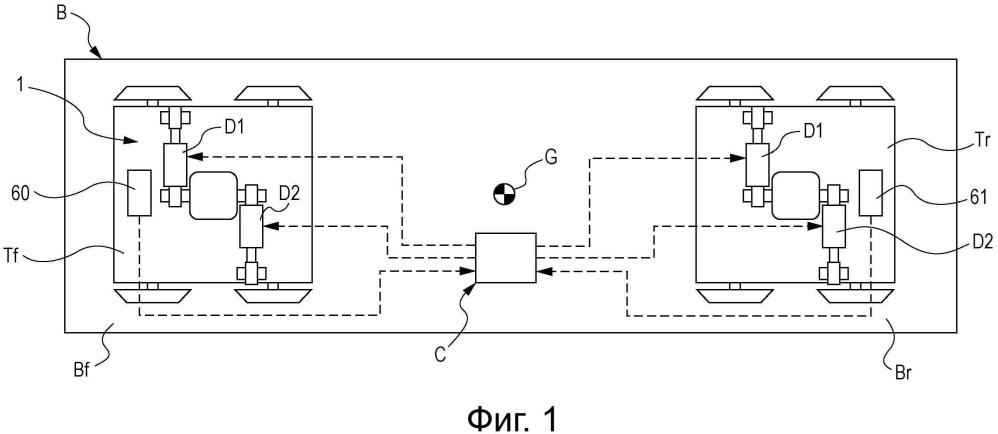 Устройство управления вибрацией железнодорожного вагона