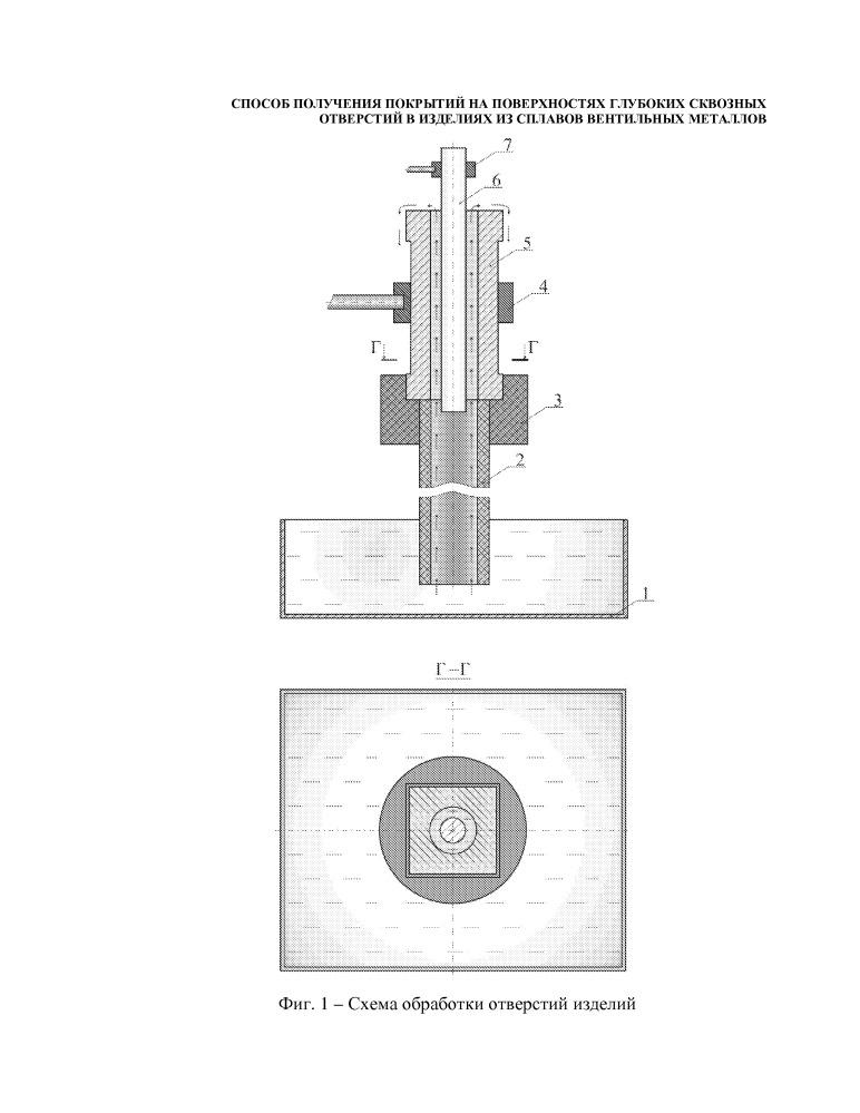 Способ получения покрытий на поверхностях глубоких сквозных отверстий в изделиях из сплавов вентильных металлов