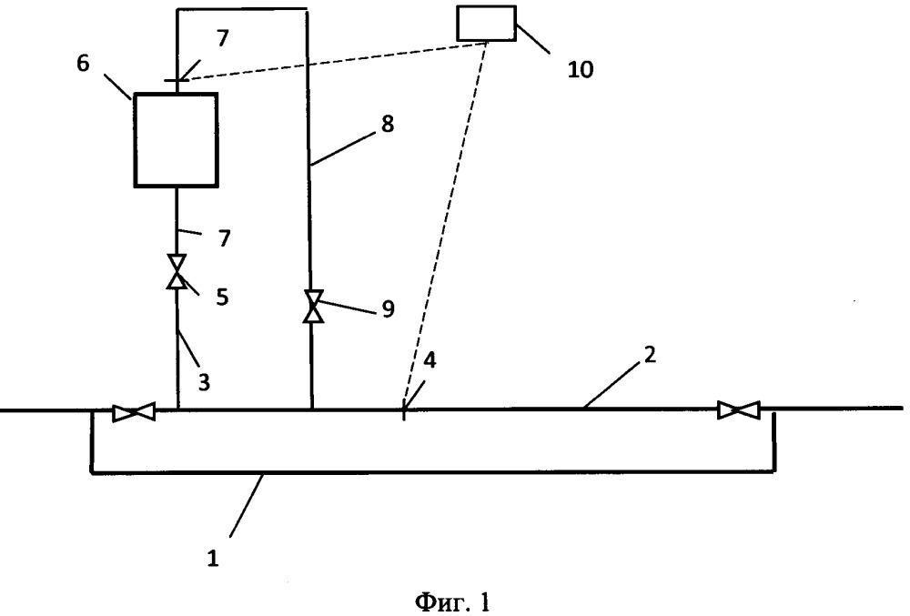 Способ пневматического испытаний отключенного участка магистрального газопровода и устройство для его осуществления