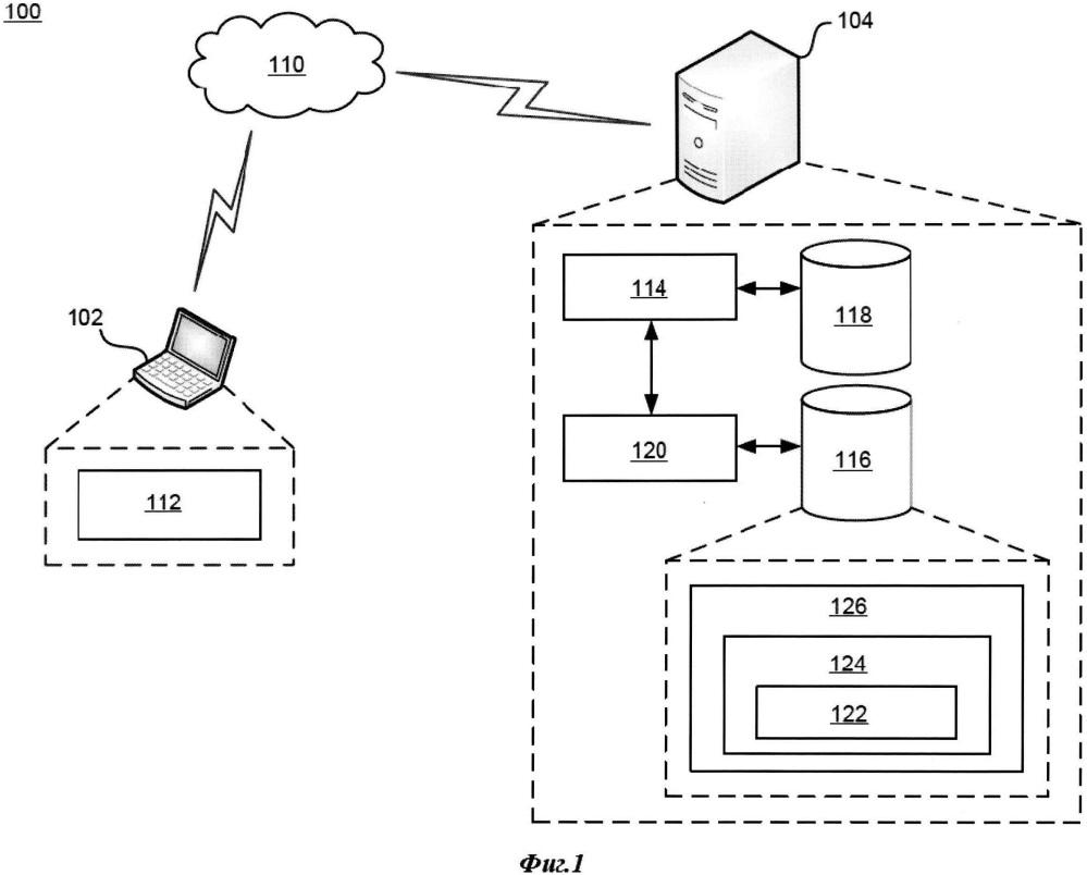 Система и способ автоматической модерации сообщений