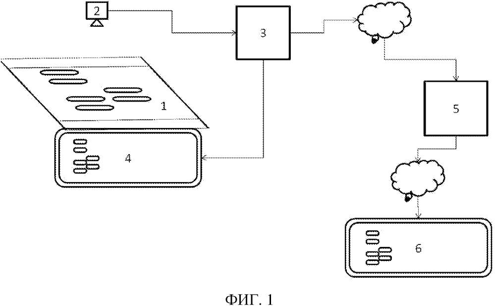 Система и способ удаленного контроля модуля приготовления пищи