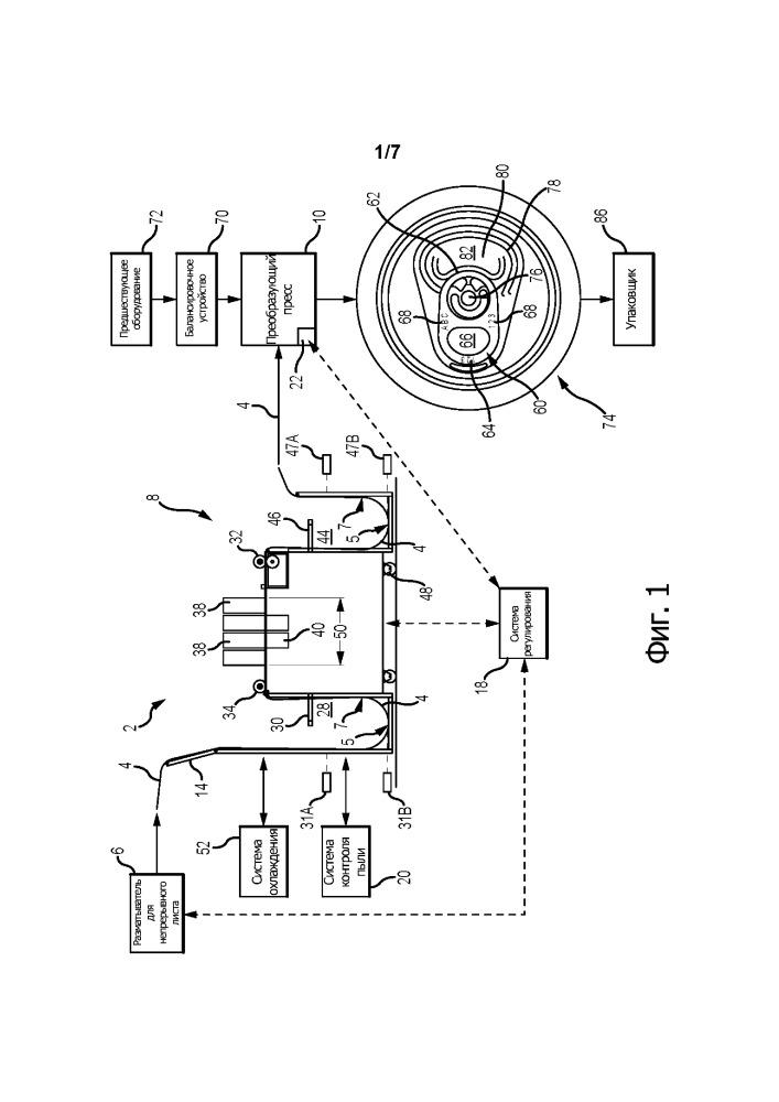 Способ и устройство для регулирования скорости непрерывного листа материала