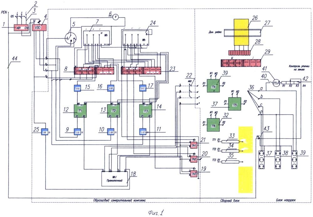 Стенд для обучения и повышения квалификации электротехнического и электротехнологического персонала