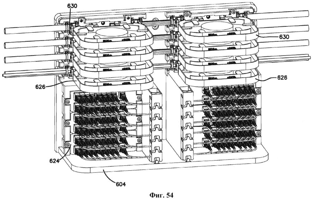 Распределительное устройство с возможностью добавления разветвителей