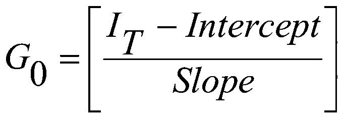 Точные измерения аналита с помощью электрохимической тест-полоски для определения времени измерения аналита на основании измеренной температуры, физической характеристики и оценочной концентрации аналита и их температурно-компенсированных величин