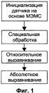 Способ начального выравнивания устройства инерциальной навигации